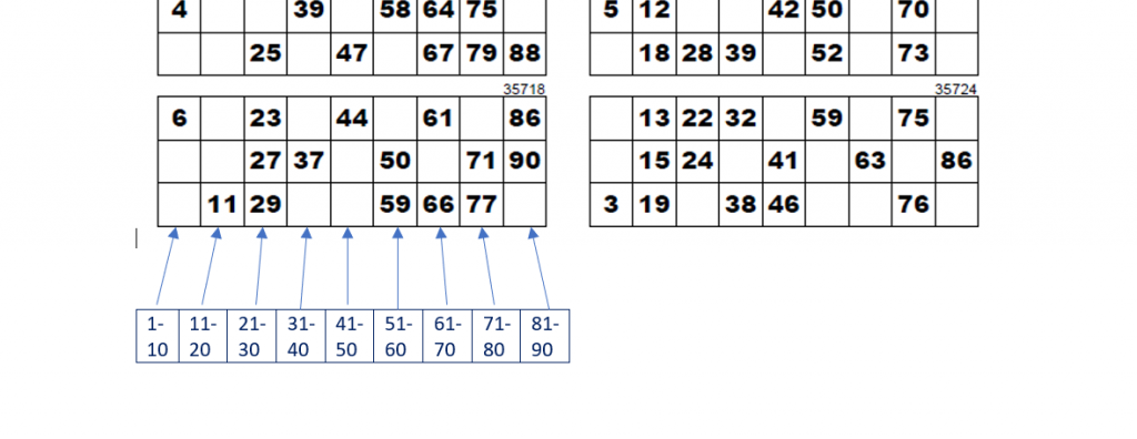 bingo tall rekkefølge